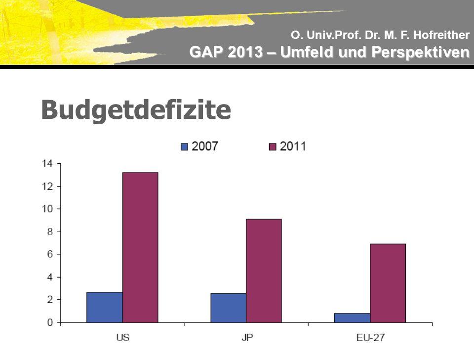 O. Univ.Prof. Dr. M. F. Hofreither GAP 2013 – Umfeld und Perspektiven Budgetdefizite