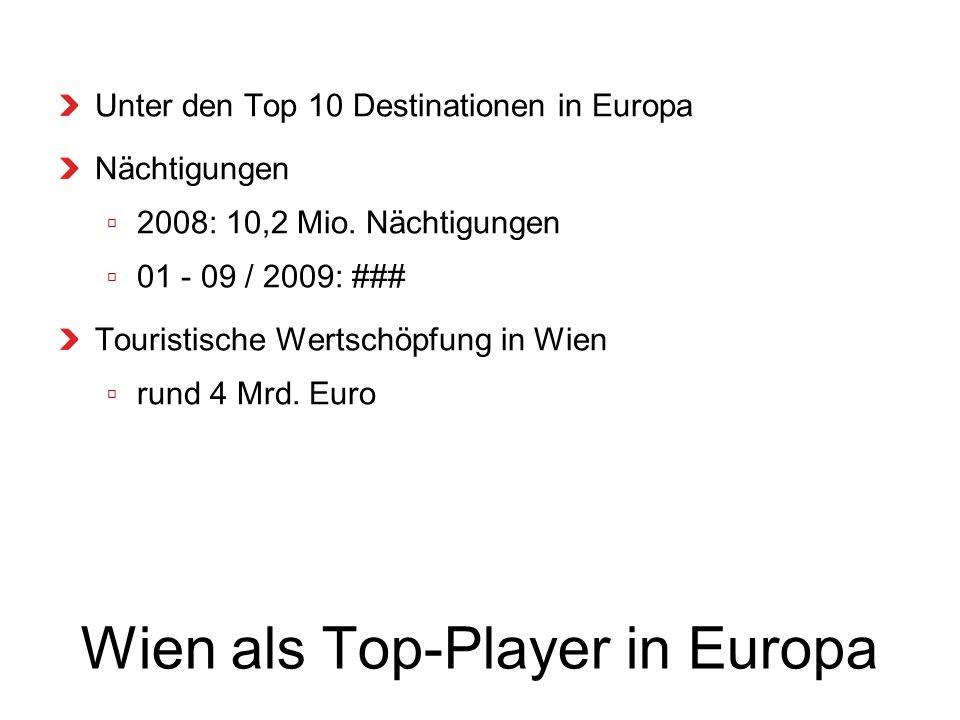 wien.info in Zahlen 13 Sprachen 5.500 Artikel 2.000 Events 390 Hotels Zugriffszahlen: 320.000 Visits / Monat 1,6 Mio.