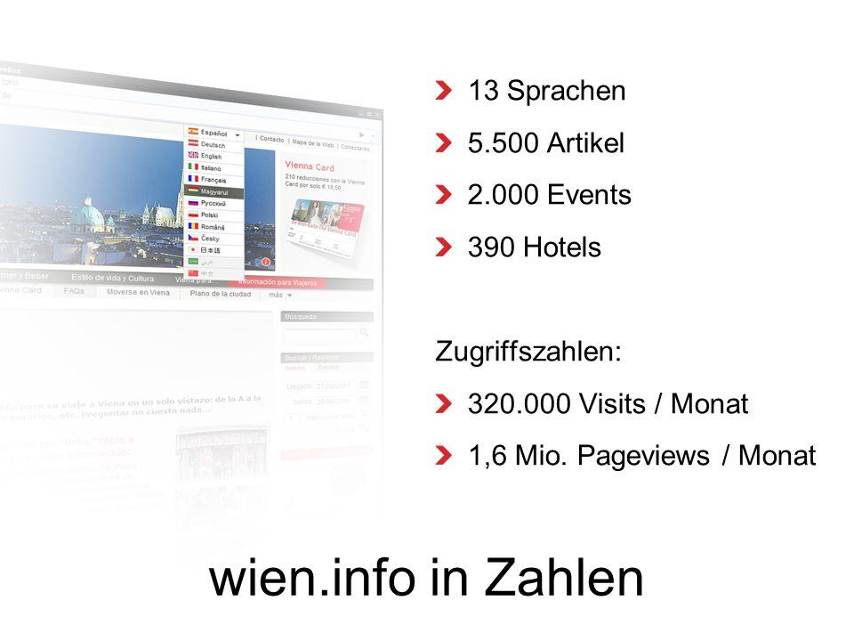 Ziele Online Wien-Reiseführer Emotional & interaktiv Benutzerfreundlich Barrierefrei