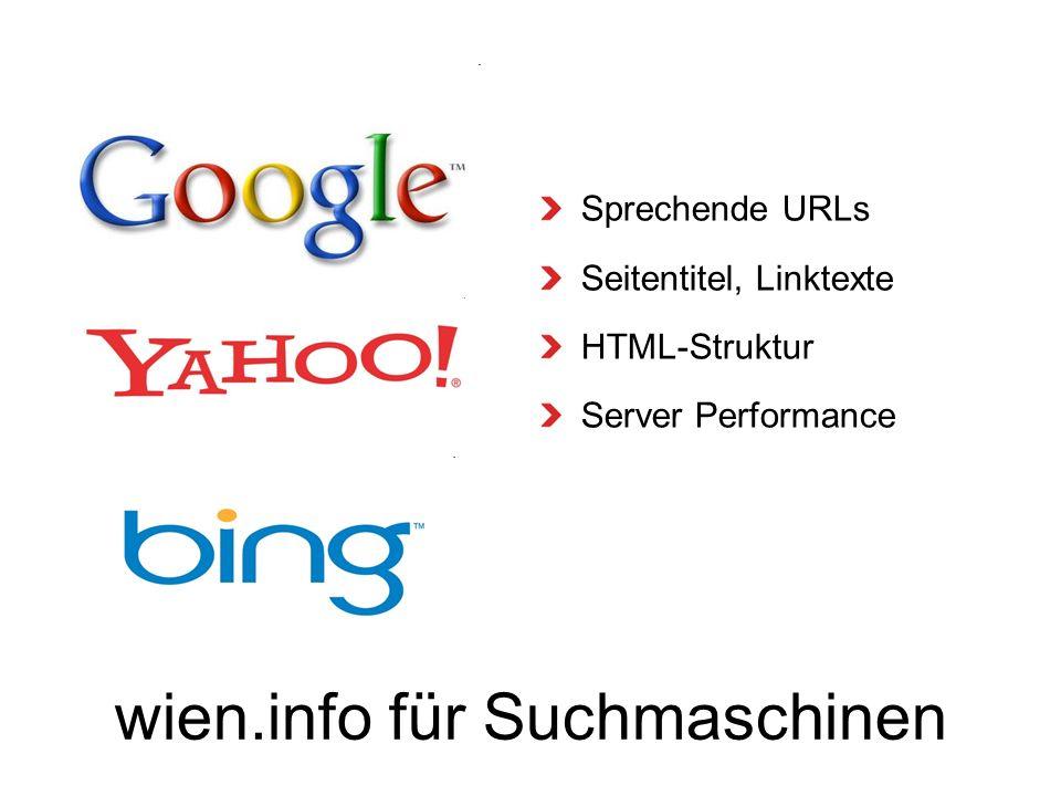 wien.info für Suchmaschinen Sprechende URLs Seitentitel, Linktexte HTML-Struktur Server Performance