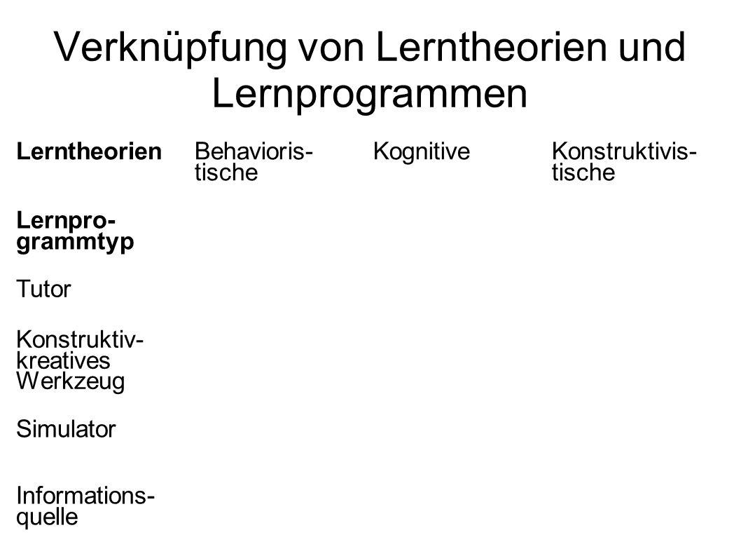 Verknüpfung von Lerntheorien und Lernprogrammen Lerntheorien Behavioris- tische Kognitive Konstruktivis- tische Lernpro- grammtyp Tutor Konstruktiv- k