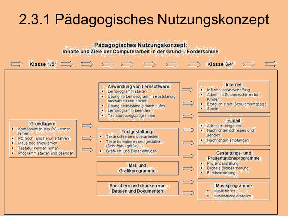 2.3.1 Pädagogisches Nutzungskonzept
