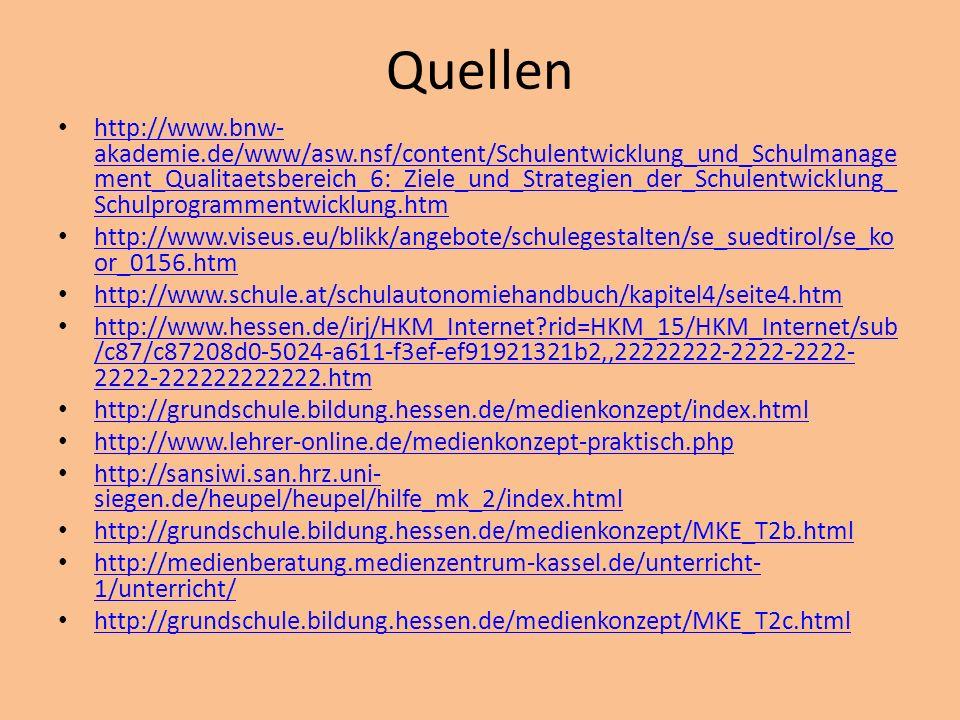 Quellen http://www.bnw- akademie.de/www/asw.nsf/content/Schulentwicklung_und_Schulmanage ment_Qualitaetsbereich_6:_Ziele_und_Strategien_der_Schulentwi