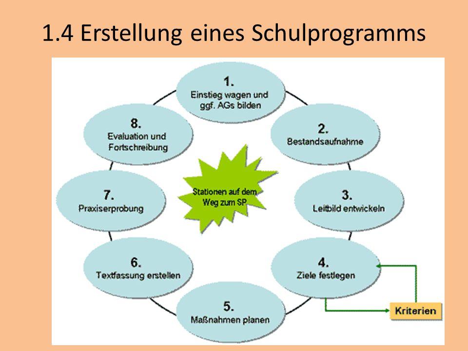 1.4 Erstellung eines Schulprogramms