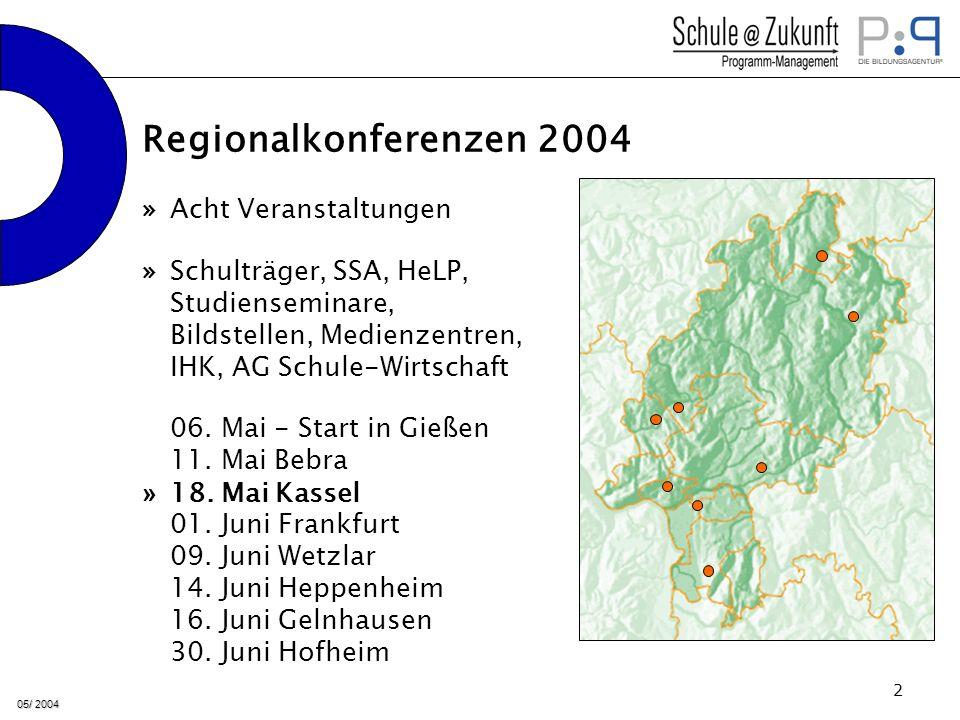 05/ 2004 2 Regionalkonferenzen 2004 »Acht Veranstaltungen »Schulträger, SSA, HeLP, Studienseminare, Bildstellen, Medienzentren, IHK, AG Schule-Wirtschaft 06.