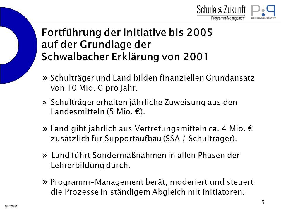 05/ 2004 6 » Fortschreibung der IT-Pläne der Schulträger bis mindestens 2007 / 2008 »Erfüllung von gemeinsam erarbeiteten Standards in der IT-Ausstattung bis Ende 2005 (in Abstimmung HST, HLT) » Aufbau bzw.