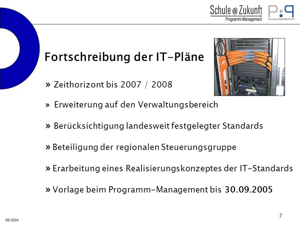 05/ 2004 8 » Fortsetzung der Vereinheitlichung der technischen Infrastruktur »Erstellung bzw.