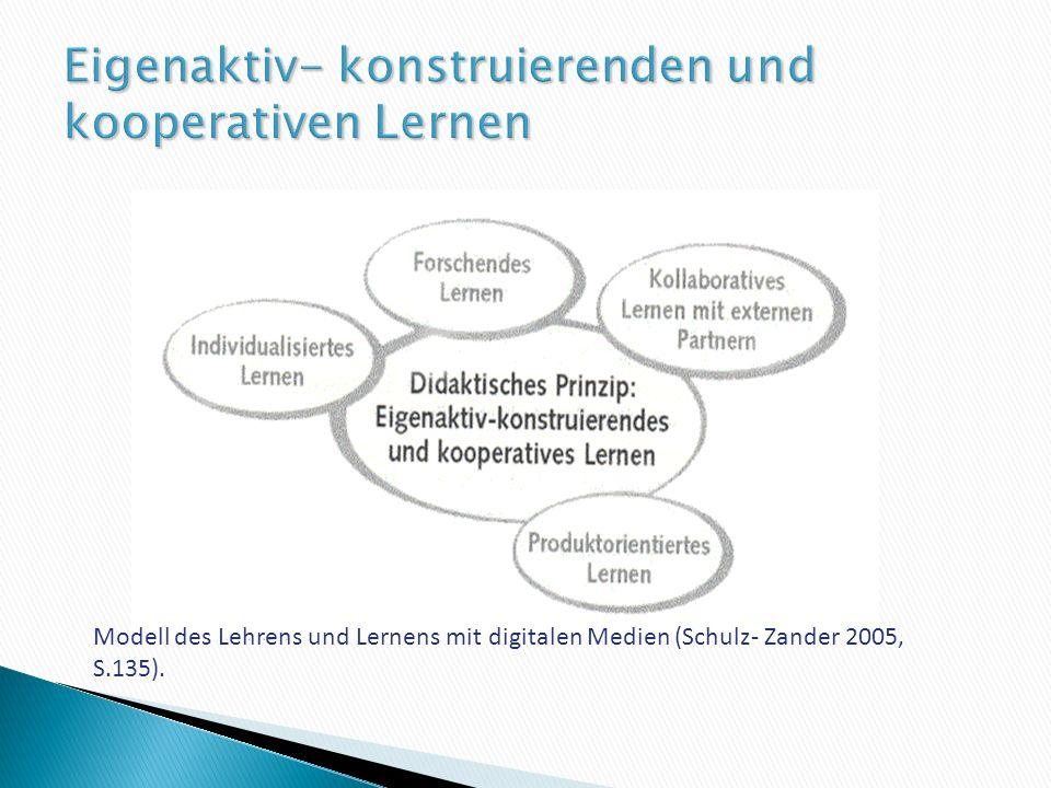 Modell des Lehrens und Lernens mit digitalen Medien (Schulz- Zander 2005, S.135).