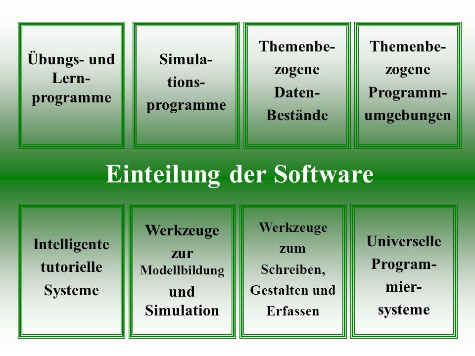 Grundlagen Einteilung der Software Gute Lernprogramme Bewertung der Software Auffinden von Lernprogrammen und Materialien