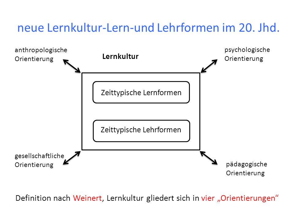 neue Lernkultur-Lern-und Lehrformen im 20. Jhd. Definition nach Weinert, Lernkultur gliedert sich in vier Orientierungen Zeittypische Lernformen Zeitt