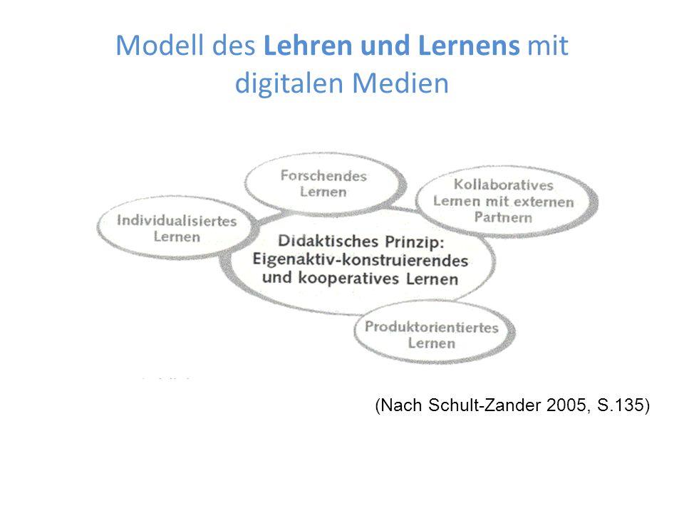 Modell des Lehren und Lernens mit digitalen Medien (Nach Schult-Zander 2005, S.135)