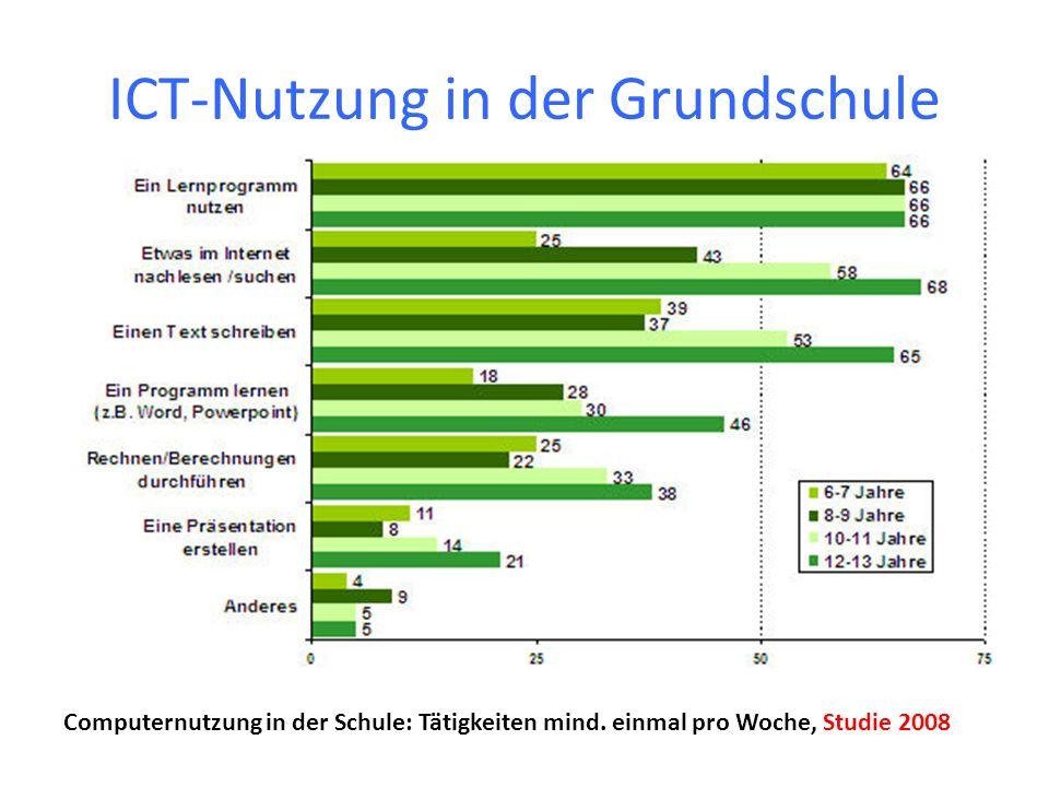ICT-Nutzung in der Grundschule Computernutzung in der Schule: Tätigkeiten mind. einmal pro Woche, Studie 2008