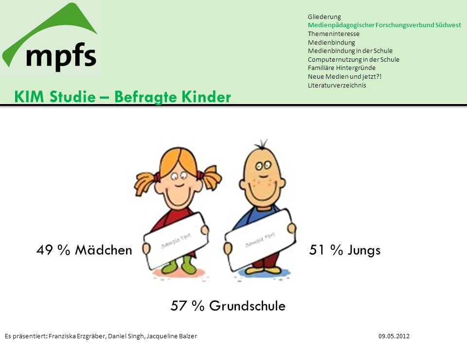 Es präsentiert: Franziska Erzgräber, Daniel Singh, Jacqueline Balzer09.05.2012 KIM Studie – Befragte Kinder Gliederung Medienpädagogischer Forschungsv