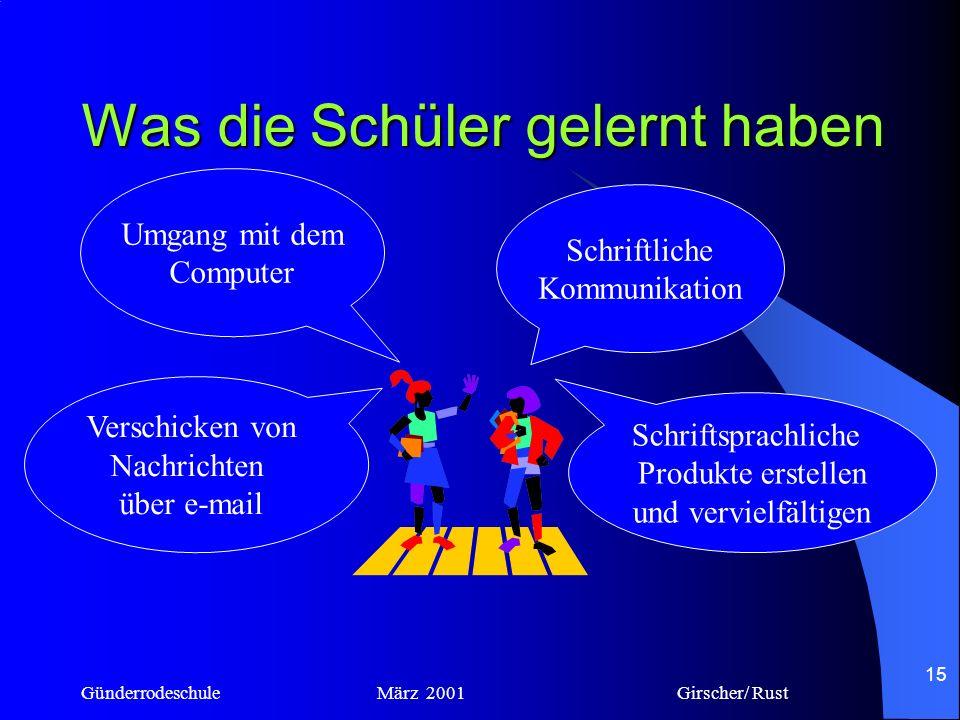 Günderrodeschule März 2001 Girscher/ Rust 14 Die Arbeit der Schüler kreatives Schreiben zielorientiertes Schreiben gemeinsame Arbeit in einer Gruppe e