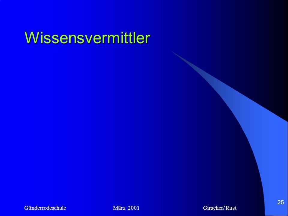 Günderrodeschule März 2001 Girscher/ Rust 24 Trainer