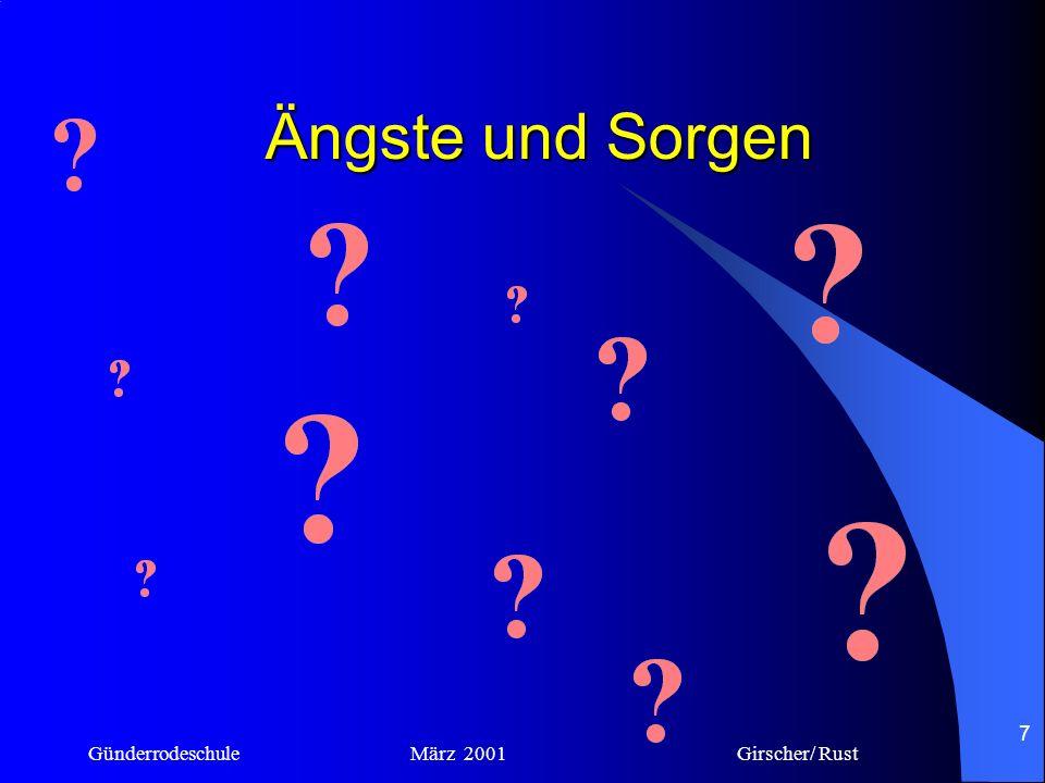 Günderrodeschule März 2001 Girscher/ Rust 6 GrundschulpädagogInnen und Computer Ängste und Sorgen der Pädagogen Positive Erfahrungen vom Einsatz des C
