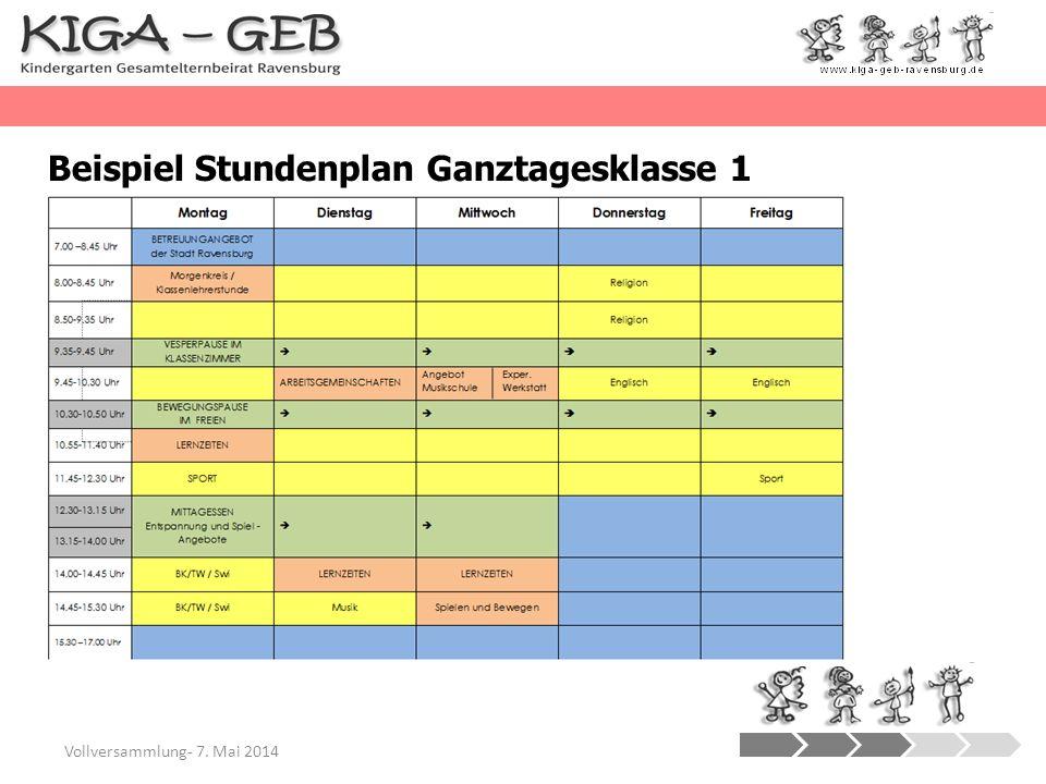 Beispiel Stundenplan Ganztagesklasse 1 Vollversammlung- 7. Mai 2014