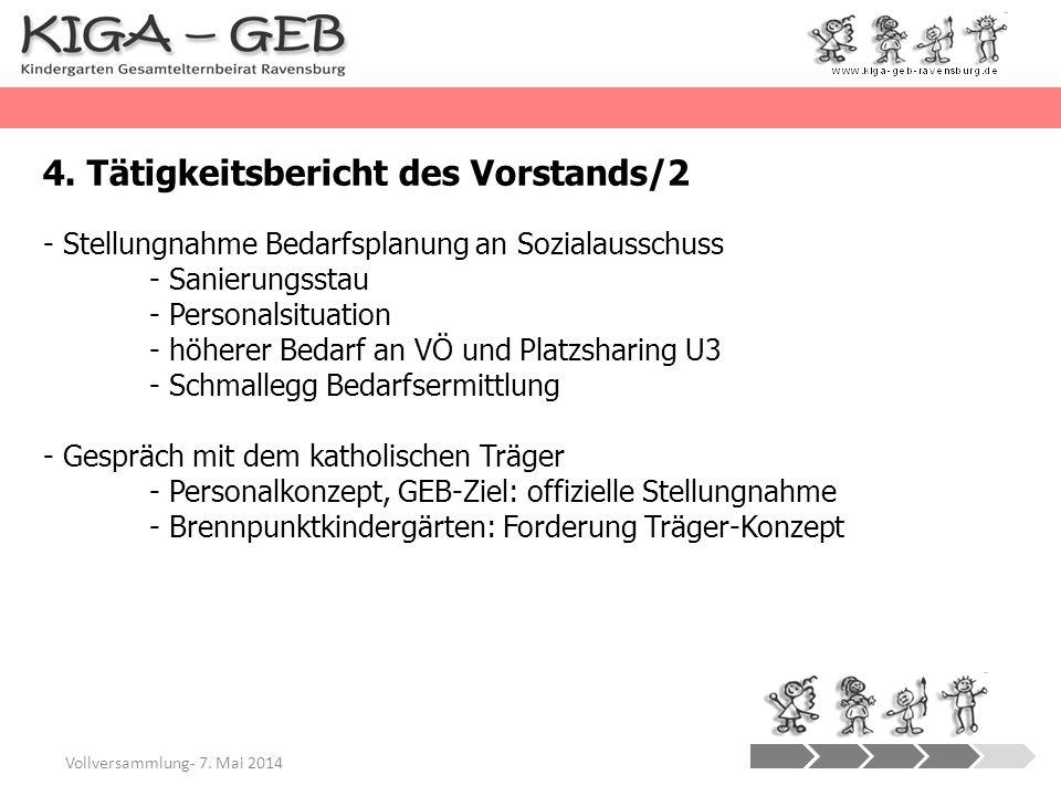 Vollversammlung- 7. Mai 2014 4. Tätigkeitsbericht des Vorstands/2 - Stellungnahme Bedarfsplanung an Sozialausschuss - Sanierungsstau - Personalsituati