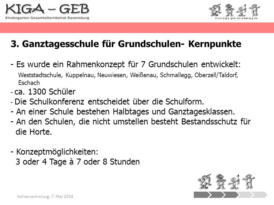 3. Ganztagesschule für Grundschulen- Kernpunkte - Es wurde ein Rahmenkonzept für 7 Grundschulen entwickelt: Weststadtschule, Kuppelnau, Neuwiesen, Wei