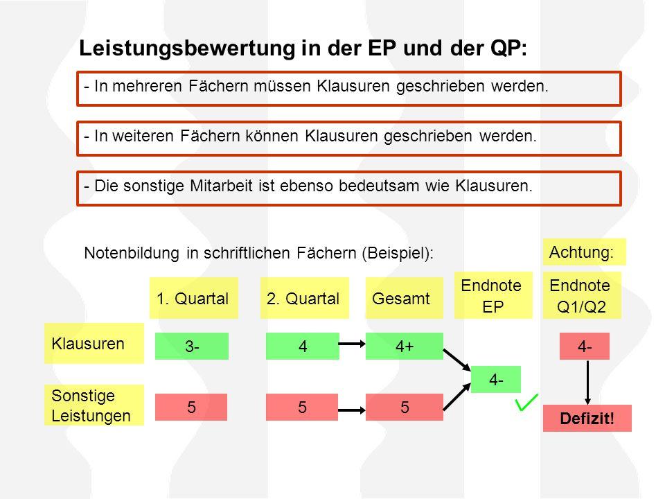Leistungsbewertung in der EP und der QP: Klausuren Sonstige Leistungen 1.