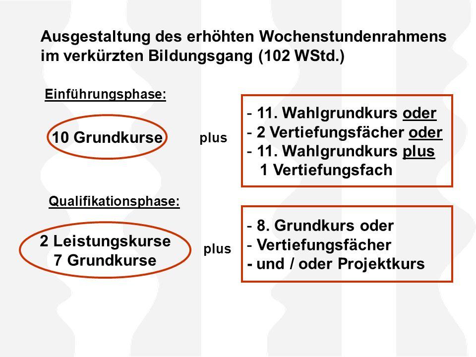 Ausgestaltung des erhöhten Wochenstundenrahmens im verkürzten Bildungsgang (102 WStd.) Einführungsphase: 2 Leistungskurse 7 Grundkurse 10 Grundkurse Qualifikationsphase: plus - 11.