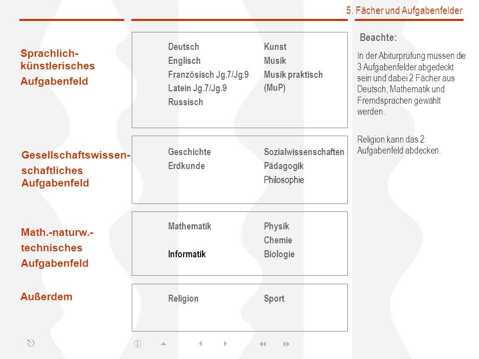 In der Qualifikationsphase können nur Fächer belegt werden, die bereits in der Einführungsphase (Jahrgang 11) durchgehend belegt wurden.