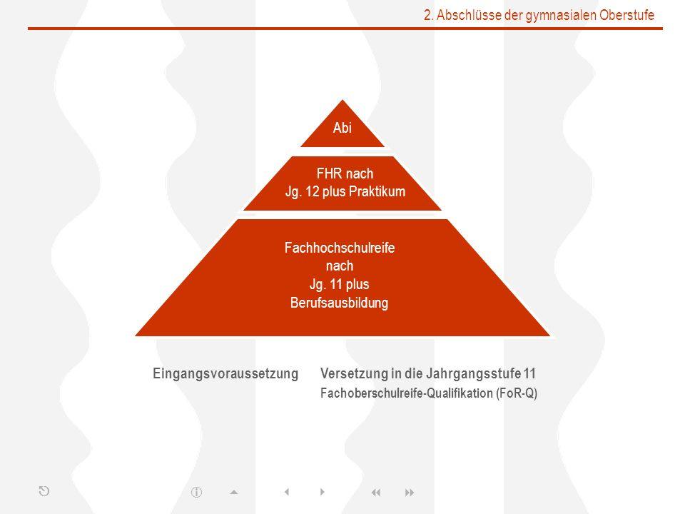 2.Abschlüsse der gymnasialen Oberstufe Abi FHR nach Jg.