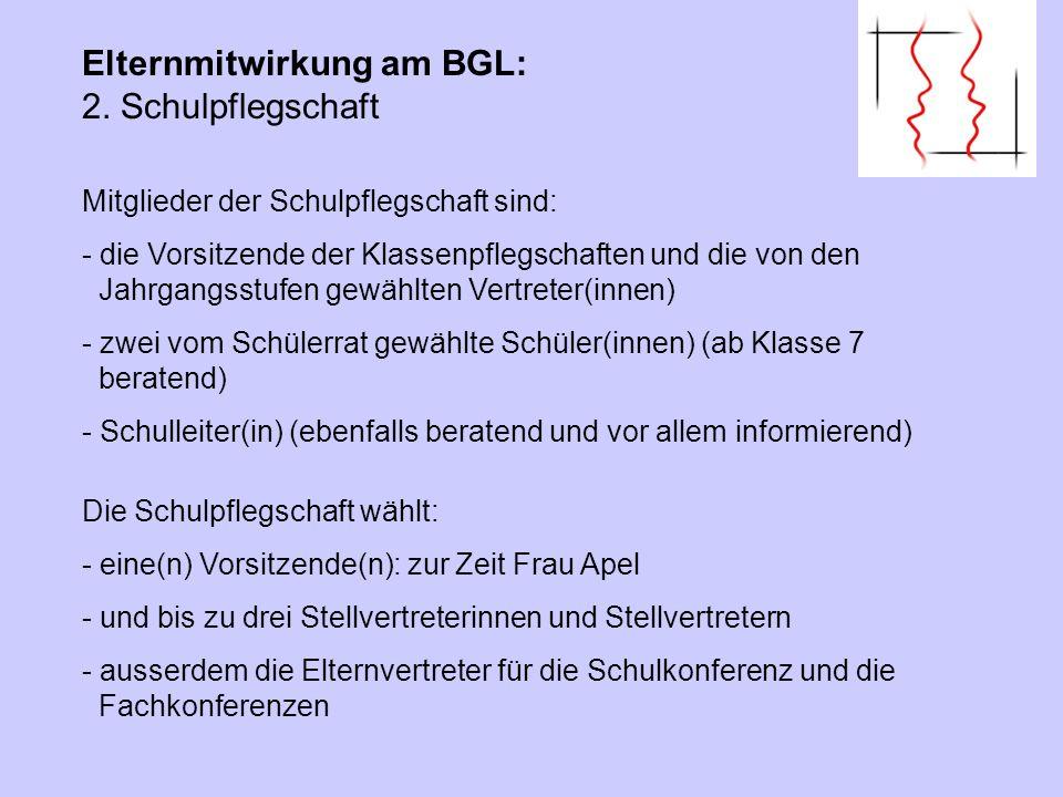 Teilnehmer: Eltern, Lehrer und Schüler - Mittagsversorgung - Übermittagsbetreuung - Unterrichts – Rhythmisierung - Einführung / Umsetzung G8 Elternmitwirkung am BGL: 6.
