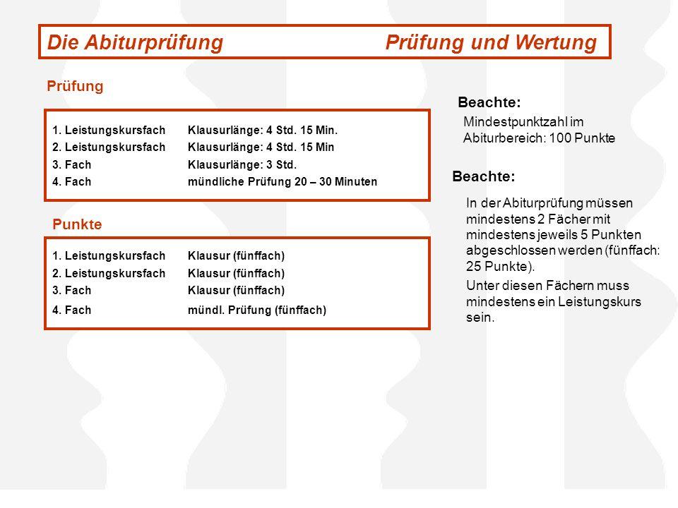 Die Abiturprüfung Prüfung und Wertung 1. LeistungskursfachKlausurlänge: 4 Std. 15 Min. 2. LeistungskursfachKlausurlänge: 4 Std. 15 Min 3. Fach Klausur