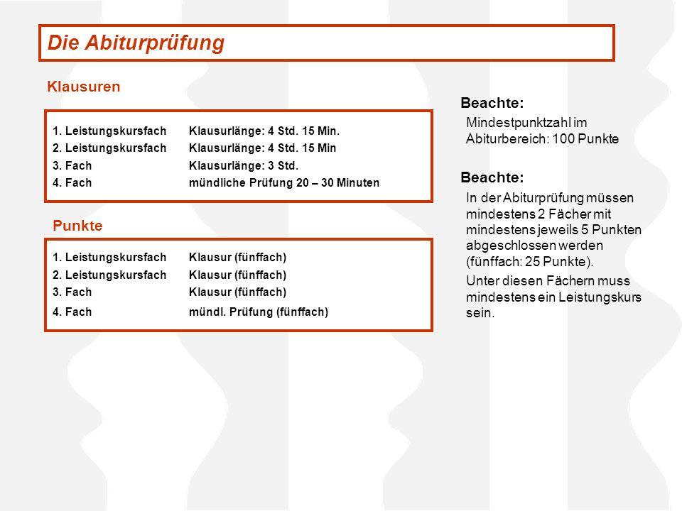 Die Abiturprüfung 1. LeistungskursfachKlausurlänge: 4 Std. 15 Min. 2. LeistungskursfachKlausurlänge: 4 Std. 15 Min 3. Fach Klausurlänge: 3 Std. 4. Fac