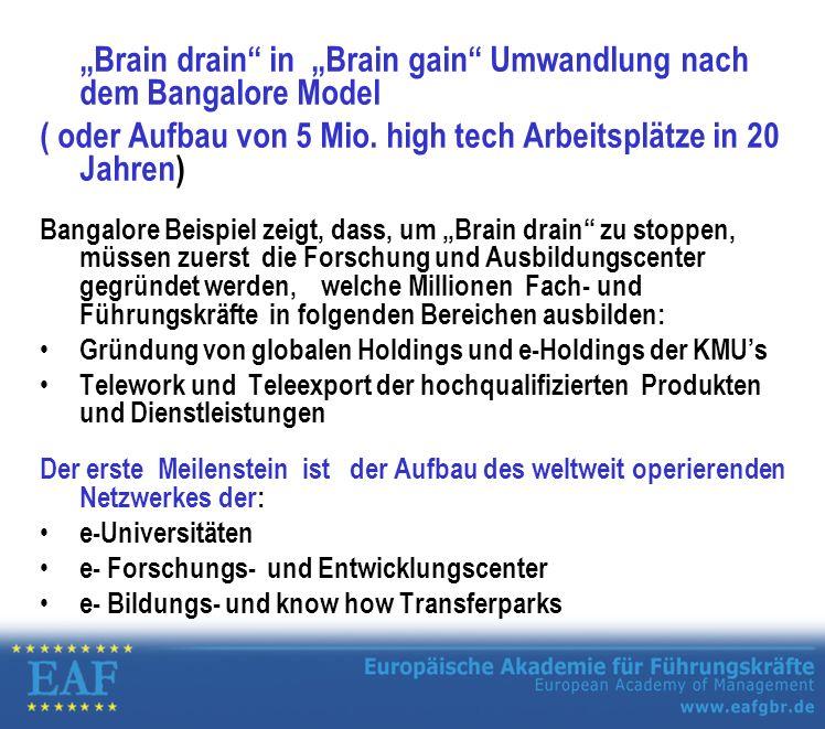 Brain drain in Brain gain Umwandlung nach dem Bangalore Model ( oder Aufbau von 5 Mio.