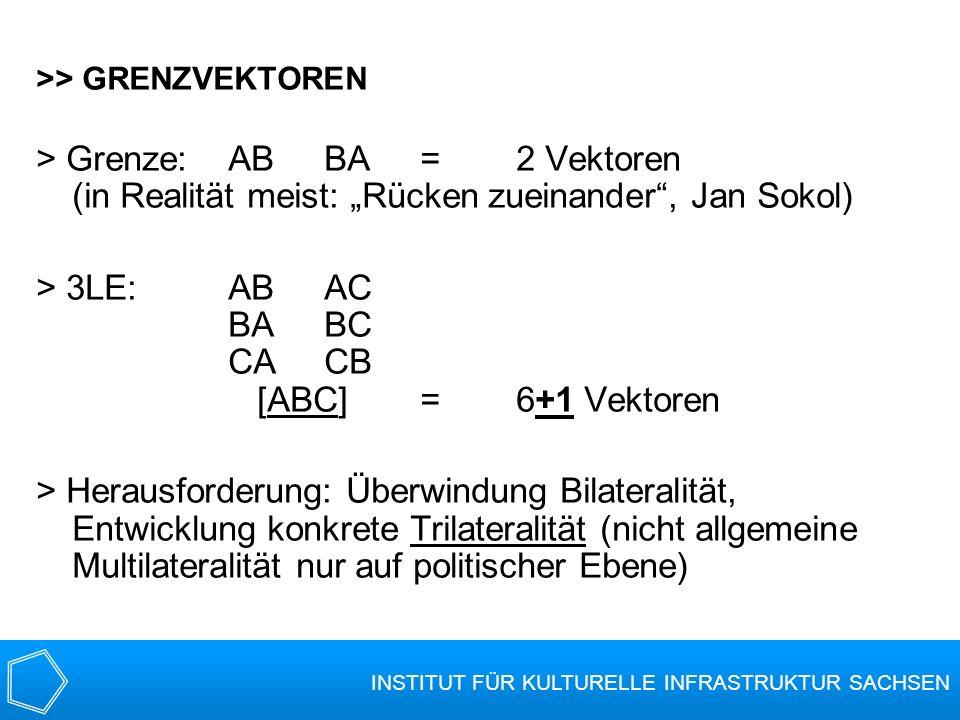 >> GRENZVEKTOREN > Grenze: ABBA=2 Vektoren (in Realität meist: Rücken zueinander, Jan Sokol) > 3LE: ABAC BABC CACB [ABC]=6+1 Vektoren > Herausforderun