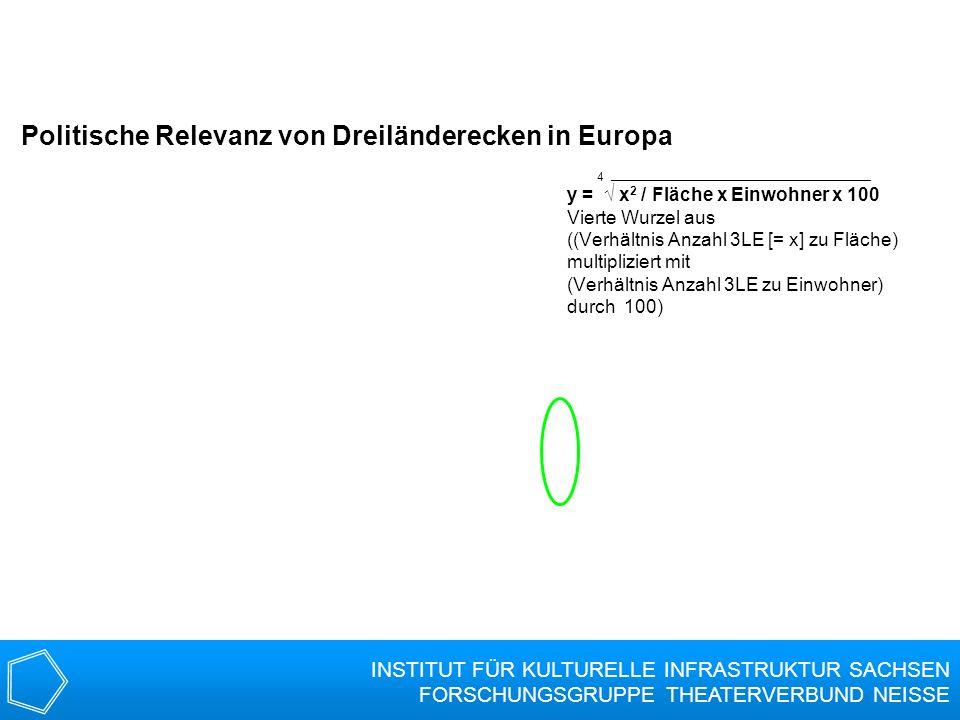 Politische Relevanz von Dreiländerecken in Europa 4 ____________________________________________________ y = x 2 / Fläche x Einwohner x 100 Vierte Wur