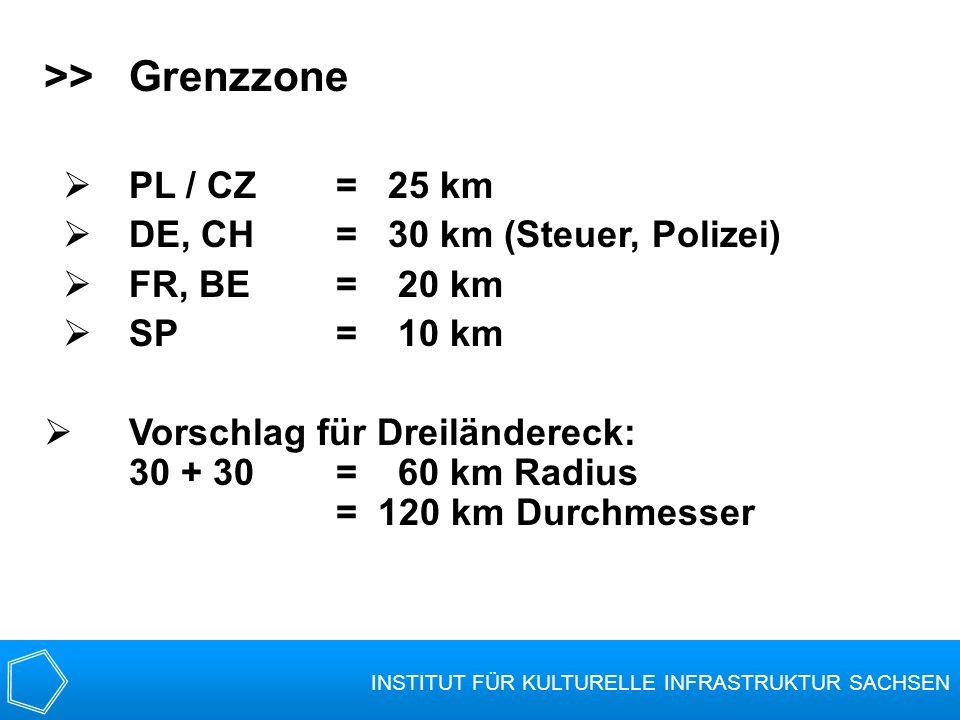 >>Grenzzone PL / CZ=25 km DE, CH =30 km (Steuer, Polizei) FR, BE =20 km SP =10 km Vorschlag für Dreiländereck: 30 + 30 = 60 km Radius = 120 km Durchme