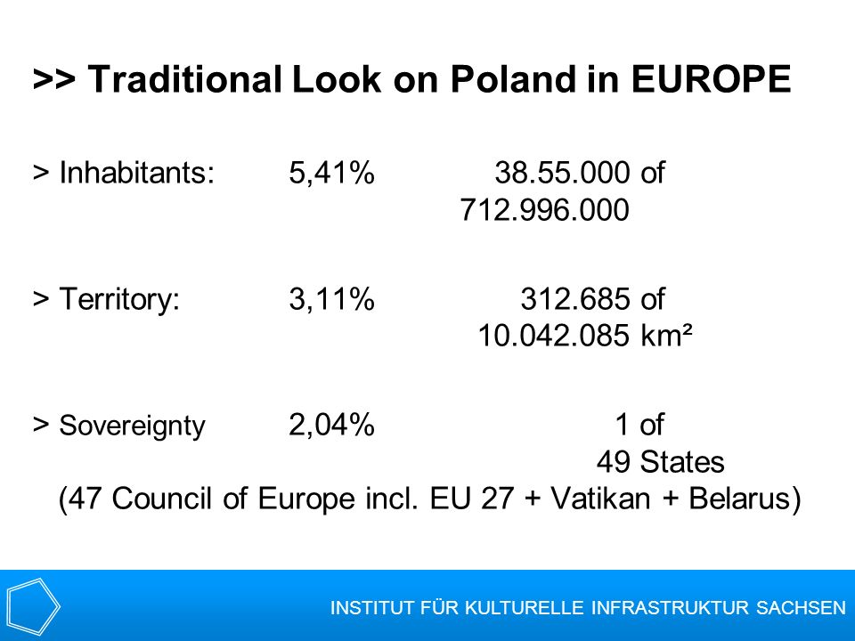 >> Traditional Look on Poland in EUROPE > Inhabitants: 5,41% 38.55.000 of 712.996.000 > Territory:3,11% 312.685 of 10.042.085 km² > Sovereignty 2,04%