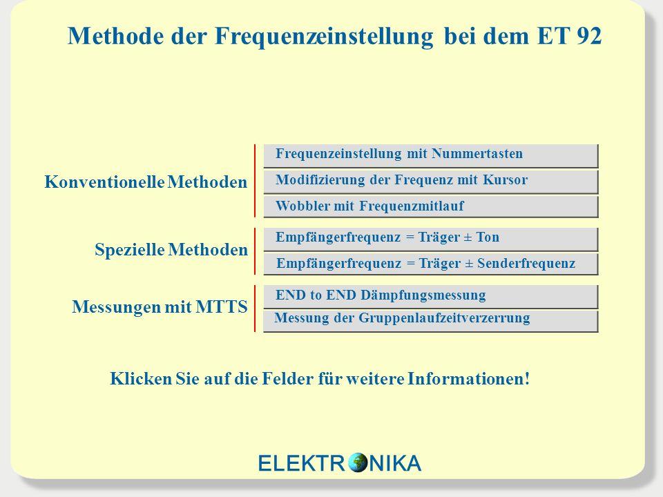 Methode der Frequenzeinstellung bei dem ET 92 Klicken Sie auf die Felder für weitere Informationen! END to END Dämpfungsmessung Messung der Gruppenlau