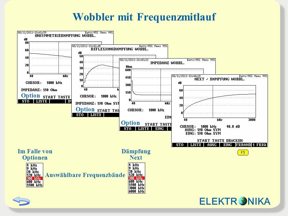 Wobbler mit Frequenzmitlauf Auswählbare Frequenzbände Im Falle von Optionen Dämpfung Next Option ELEKTR NIKA