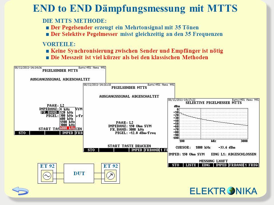 Messung der Gruppenlaufzeitverzerrung mit MTTS DIE MTTS METHODE: Der Pegelsender erzeugt ein Mehrtonsignal mit 36 Tönen Frequenzbereich: 100 bis 3600 Hz Frequenzschritte: 100 Hz Pegel: -20 dBm / Frequenz Der Selektive Pegelmesser misst gleichzeitig an den 36 Frequenzen VORTEILE: Keine Synchronisierung zwischen Sender und Empfänger ist nötig Gleichzeitige Gruppenlaufzeitverzerrung- und Pegelmessung Die Messzeit ist viel kürzer als bei den klassischen Methoden Das ET 92 wendet die Multiton-Test Methode gemäß Empfehlung ITU-T O.81 Appendix I an.