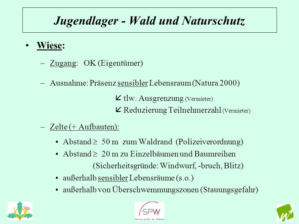 Wiese: –Zugang: OK (Eigentümer) –Ausnahme: Präsenz sensibler Lebensraum (Natura 2000) tlw. Ausgrenzung (Vermieter) Reduzierung Teilnehmerzahl (Vermiet
