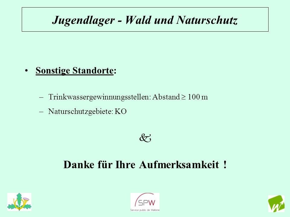 Sonstige Standorte: –Trinkwassergewinnungsstellen: Abstand 100 m –Naturschutzgebiete: KO Danke für Ihre Aufmerksamkeit ! Jugendlager - Wald und Naturs
