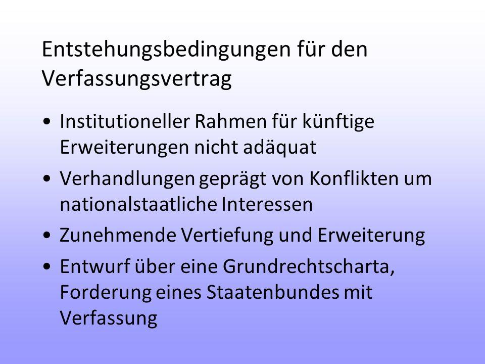 Entstehungsbedingungen für den Verfassungsvertrag Institutioneller Rahmen für künftige Erweiterungen nicht adäquat Verhandlungen geprägt von Konflikten um nationalstaatliche Interessen Zunehmende Vertiefung und Erweiterung Entwurf über eine Grundrechtscharta, Forderung eines Staatenbundes mit Verfassung