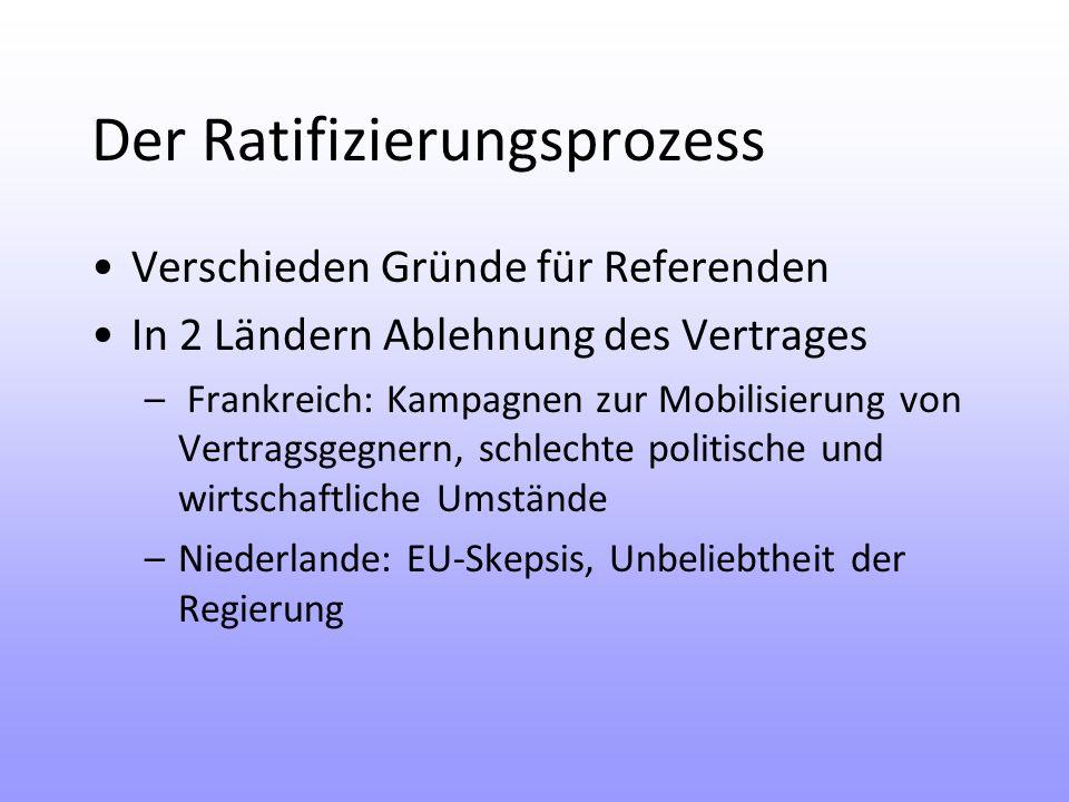 Der Ratifizierungsprozess Verschieden Gründe für Referenden In 2 Ländern Ablehnung des Vertrages – Frankreich: Kampagnen zur Mobilisierung von Vertragsgegnern, schlechte politische und wirtschaftliche Umstände –Niederlande: EU-Skepsis, Unbeliebtheit der Regierung