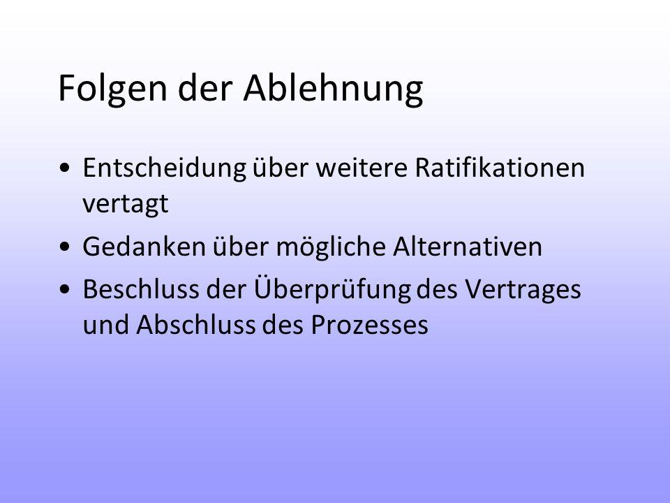 Folgen der Ablehnung Entscheidung über weitere Ratifikationen vertagt Gedanken über mögliche Alternativen Beschluss der Überprüfung des Vertrages und Abschluss des Prozesses
