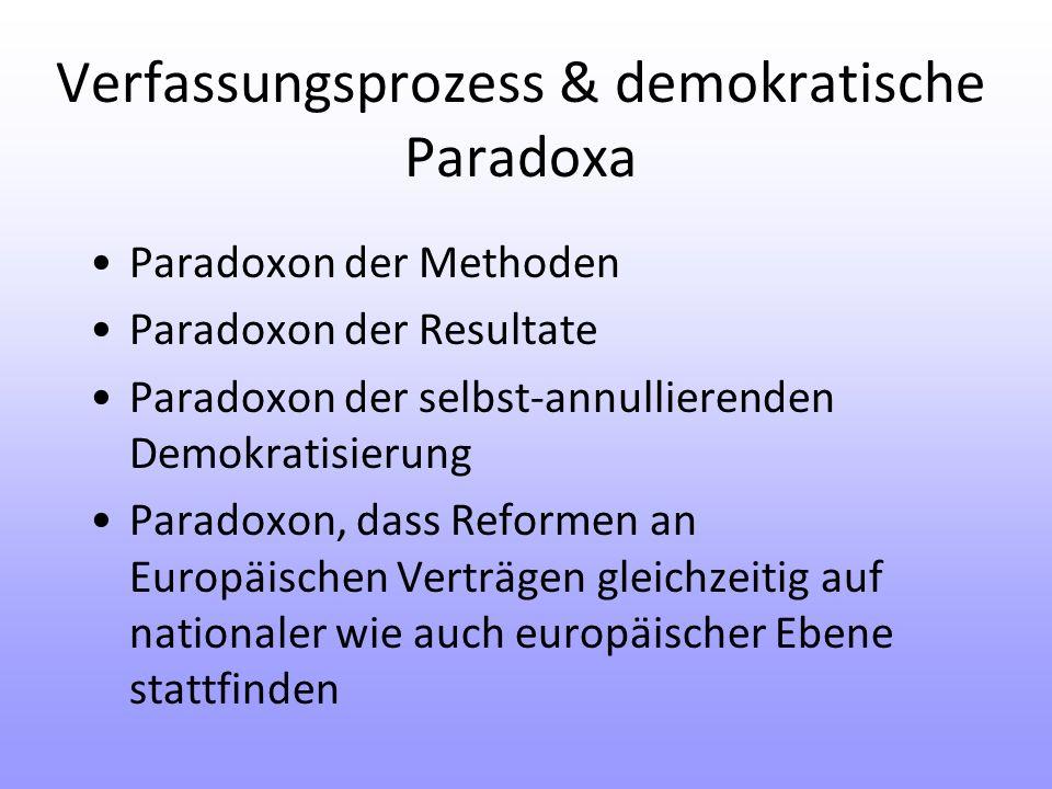 Verfassungsprozess & demokratische Paradoxa Paradoxon der Methoden Paradoxon der Resultate Paradoxon der selbst-annullierenden Demokratisierung Paradoxon, dass Reformen an Europäischen Verträgen gleichzeitig auf nationaler wie auch europäischer Ebene stattfinden
