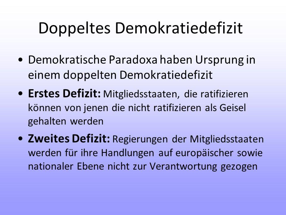 Doppeltes Demokratiedefizit Demokratische Paradoxa haben Ursprung in einem doppelten Demokratiedefizit Erstes Defizit: Mitgliedsstaaten, die ratifizieren können von jenen die nicht ratifizieren als Geisel gehalten werden Zweites Defizit: Regierungen der Mitgliedsstaaten werden für ihre Handlungen auf europäischer sowie nationaler Ebene nicht zur Verantwortung gezogen
