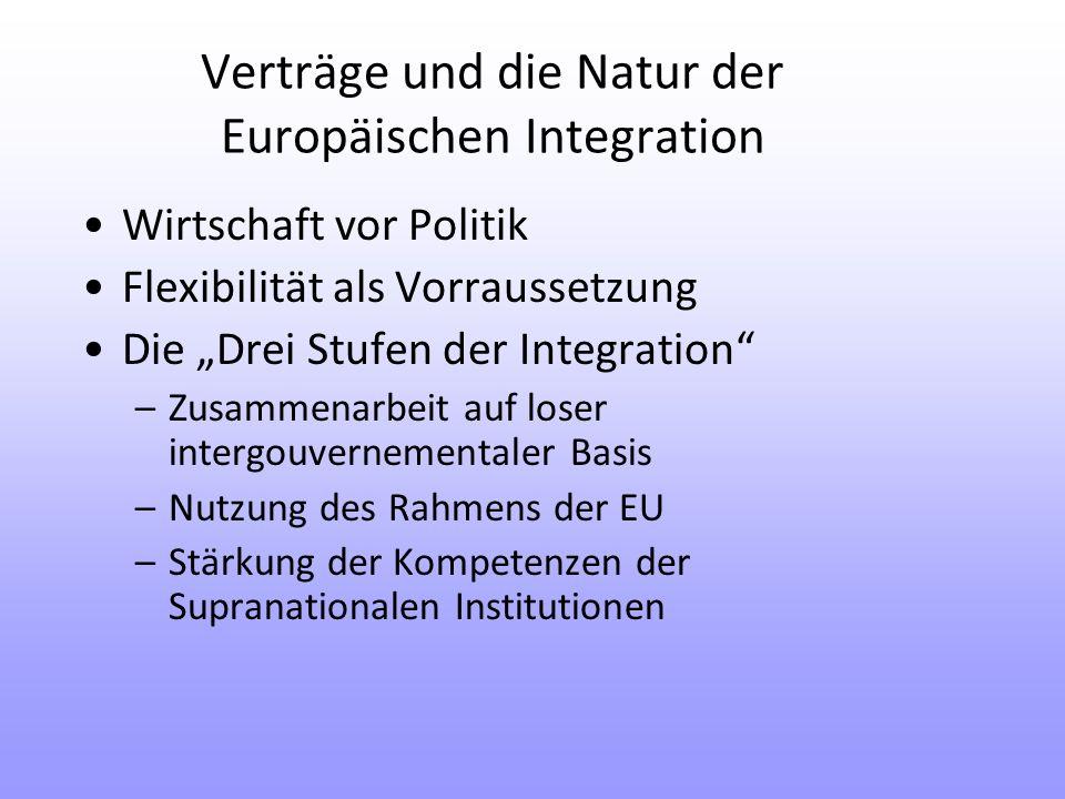 Verträge und die Natur der Europäischen Integration Wirtschaft vor Politik Flexibilität als Vorraussetzung Die Drei Stufen der Integration –Zusammenarbeit auf loser intergouvernementaler Basis –Nutzung des Rahmens der EU –Stärkung der Kompetenzen der Supranationalen Institutionen