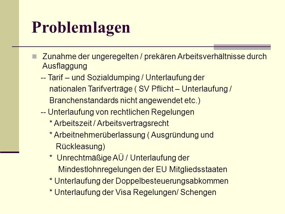 Problemlagen Zunahme der ungeregelten / prekären Arbeitsverhältnisse durch Ausflaggung -- Tarif – und Sozialdumping / Unterlaufung der nationalen Tarifverträge ( SV Pflicht – Unterlaufung / Branchenstandards nicht angewendet etc.) -- Unterlaufung von rechtlichen Regelungen * Arbeitszeit / Arbeitsvertragsrecht * Arbeitnehmerüberlassung ( Ausgründung und Rückleasung) * Unrechtmäßige AÜ / Unterlaufung der Mindestlohnregelungen der EU Mitgliedsstaaten * Unterlaufung der Doppelbesteuerungsabkommen * Unterlaufung der Visa Regelungen/ Schengen