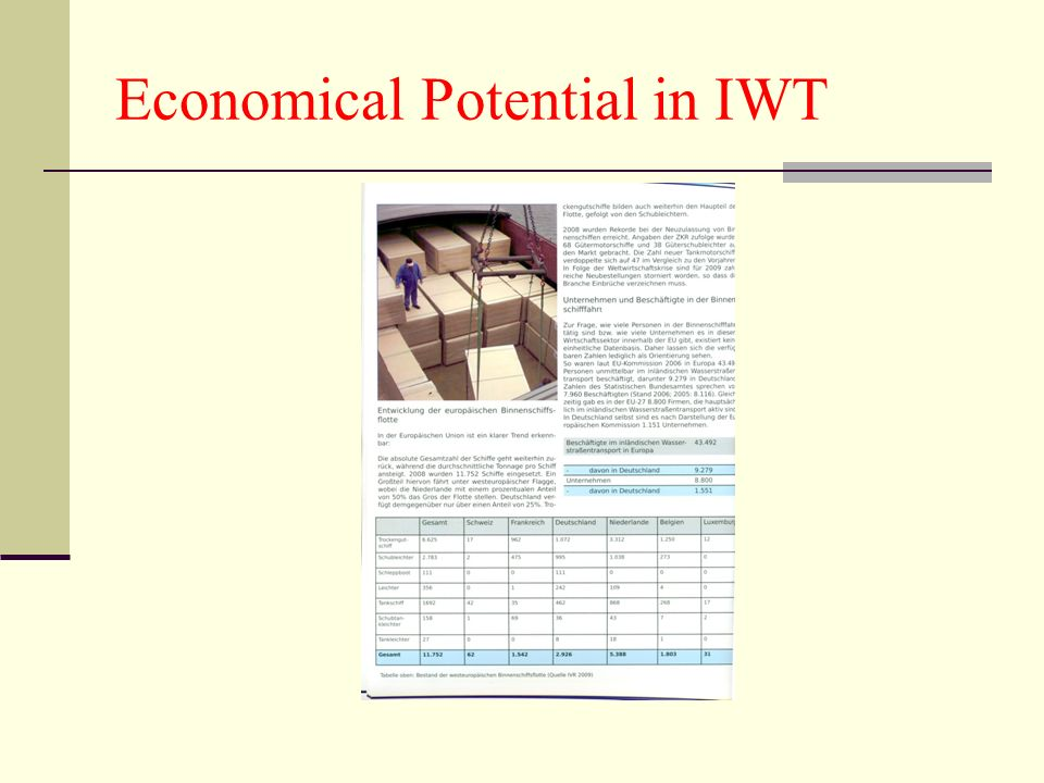 Economical Potential in IWT