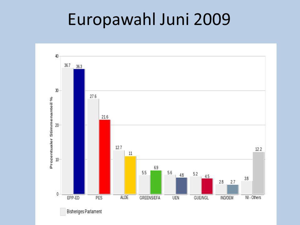 Europawahl Juni 2009