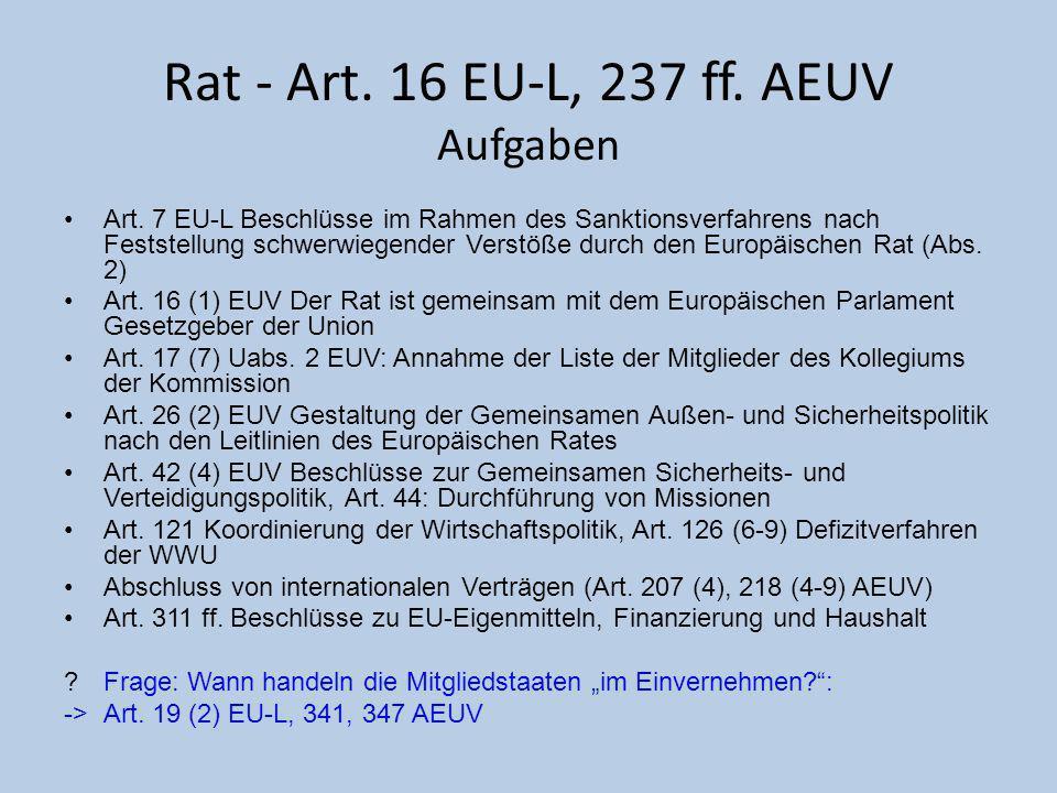 Rat - Art. 16 EU-L, 237 ff. AEUV Aufgaben Art. 7 EU-L Beschlüsse im Rahmen des Sanktionsverfahrens nach Feststellung schwerwiegender Verstöße durch de